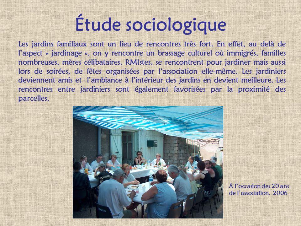 Étude sociologique