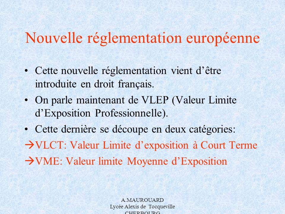 Nouvelle réglementation européenne