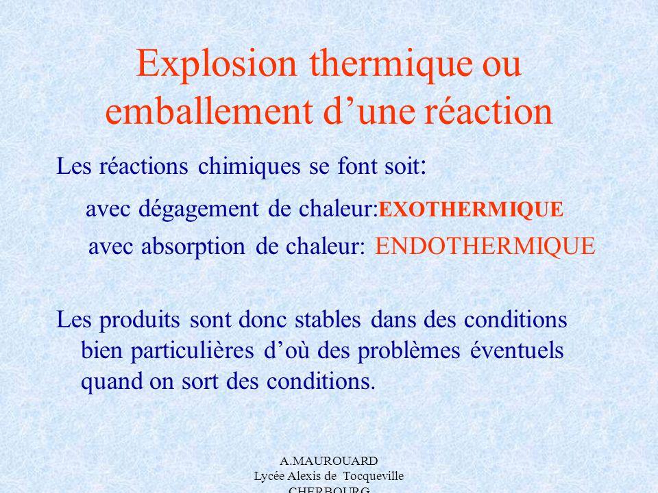 Explosion thermique ou emballement d'une réaction