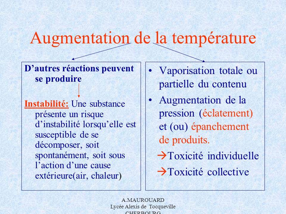 Augmentation de la température