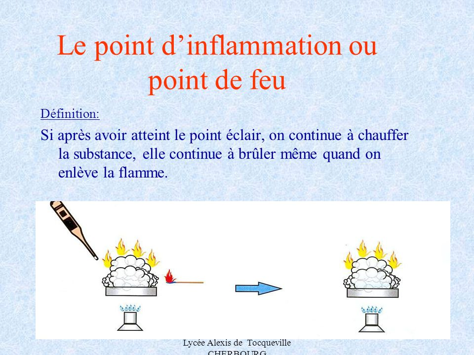 Le point d'inflammation ou point de feu