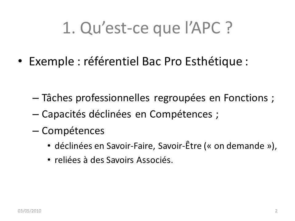 1. Qu'est-ce que l'APC Exemple : référentiel Bac Pro Esthétique :