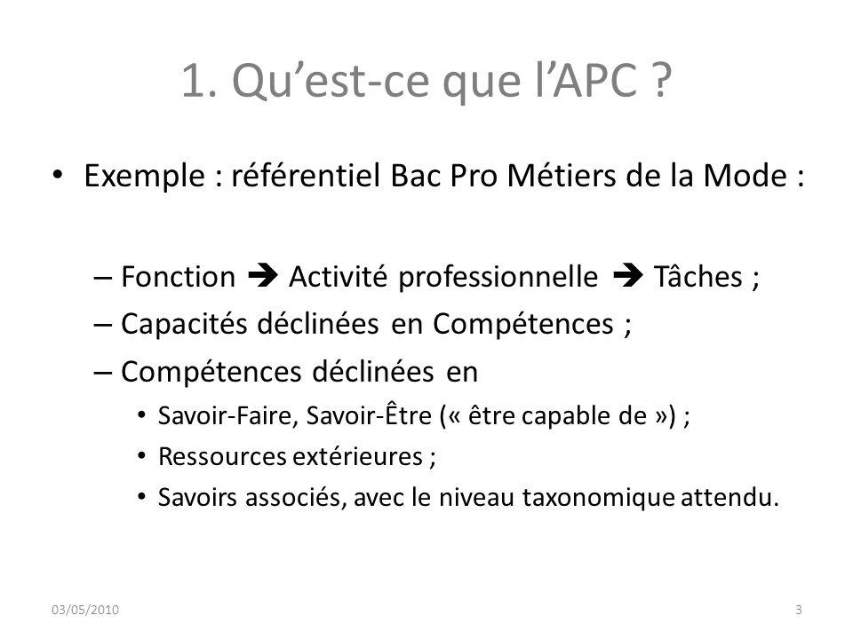 1. Qu'est-ce que l'APC Exemple : référentiel Bac Pro Métiers de la Mode : Fonction  Activité professionnelle  Tâches ;