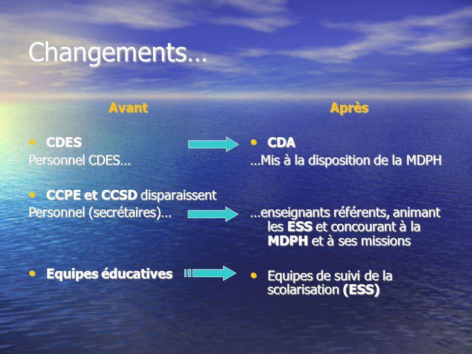 Changements… Avant CDES Personnel CDES… CCPE et CCSD disparaissent