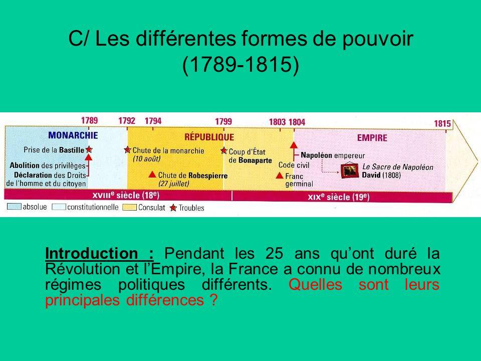 C/ Les différentes formes de pouvoir (1789-1815)