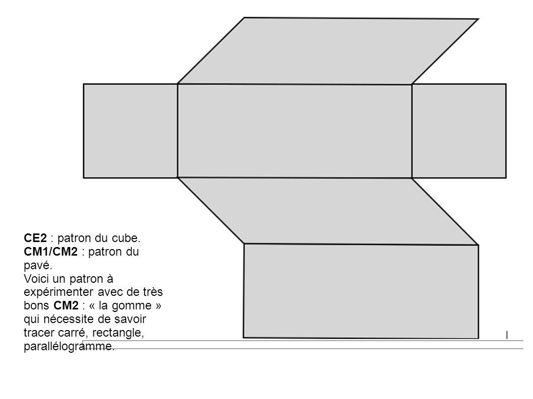 CE2 : patron du cube. CM1/CM2 : patron du pavé.