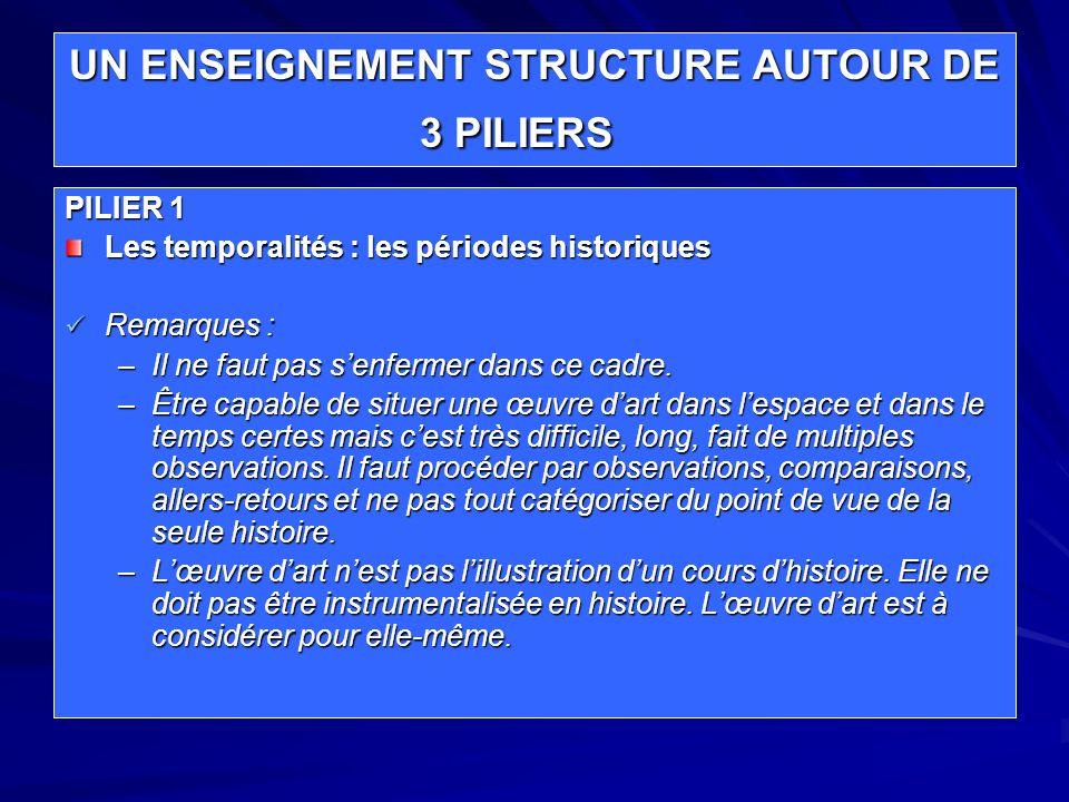 UN ENSEIGNEMENT STRUCTURE AUTOUR DE 3 PILIERS