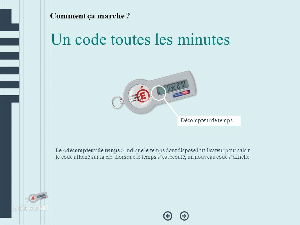 Un code toutes les minutes