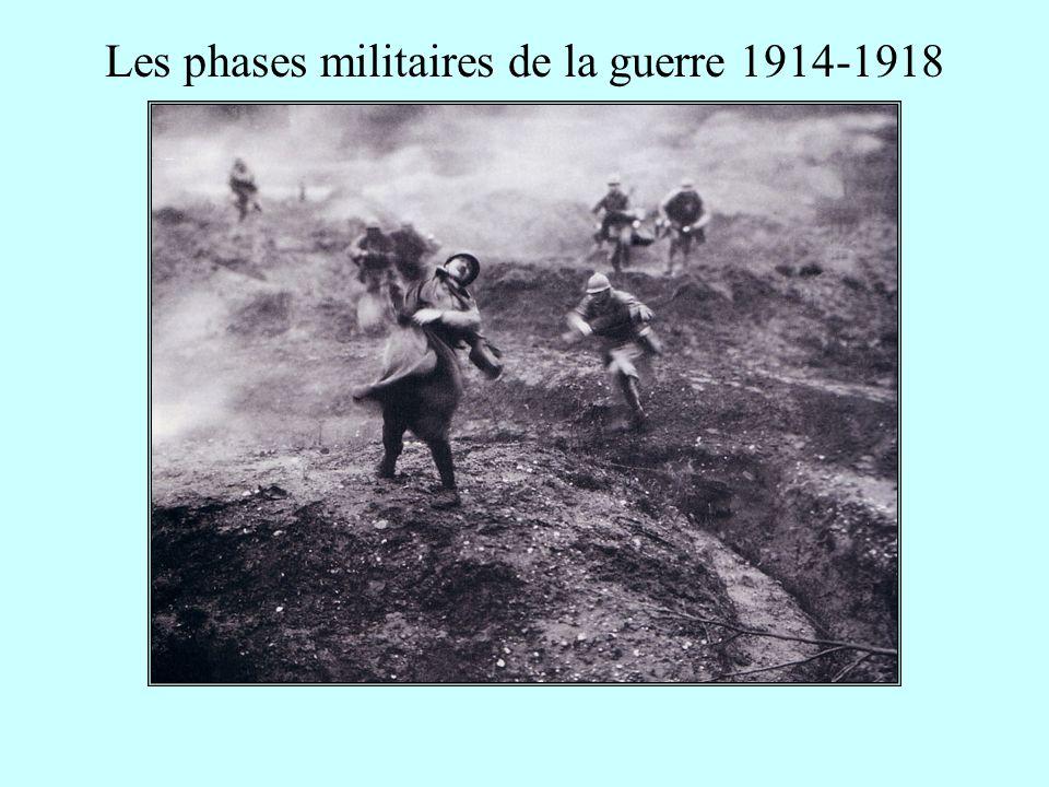 Les phases militaires de la guerre 1914-1918