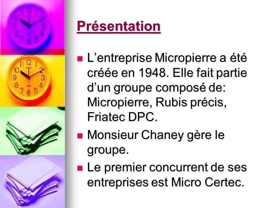 Présentation L'entreprise Micropierre a été créée en 1948. Elle fait partie d'un groupe composé de: Micropierre, Rubis précis, Friatec DPC.