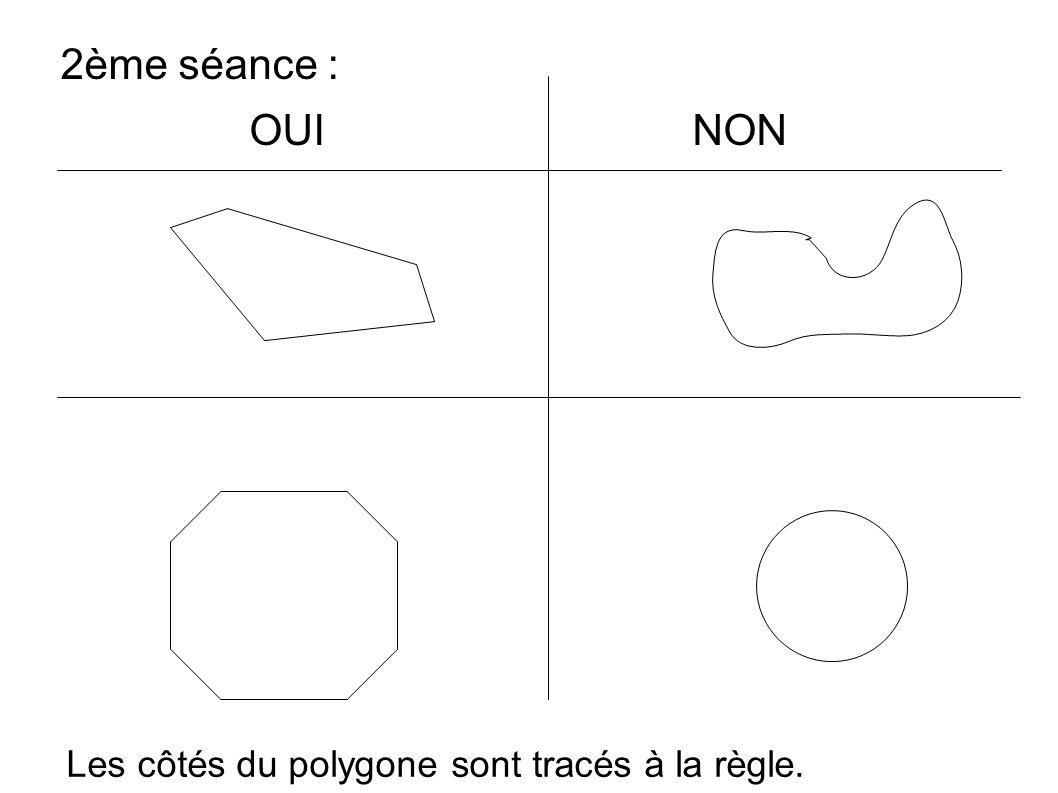 2ème séance : OUI NON Les côtés du polygone sont tracés à la règle.