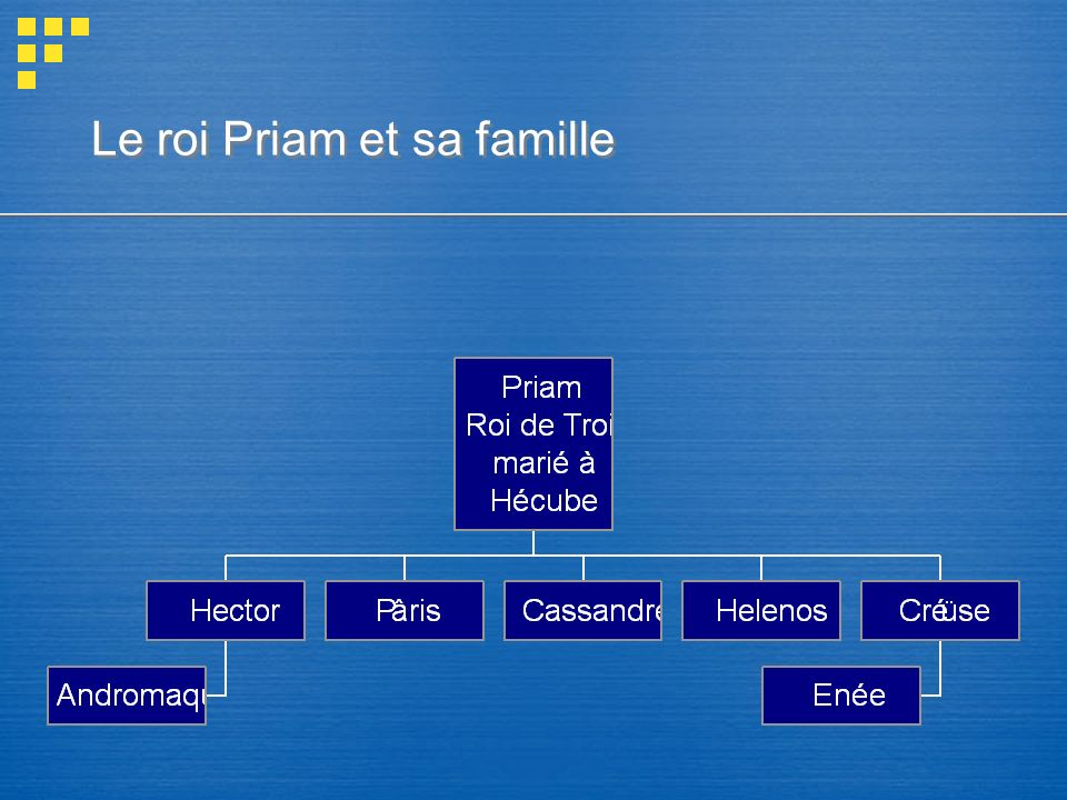 Le roi Priam et sa famille