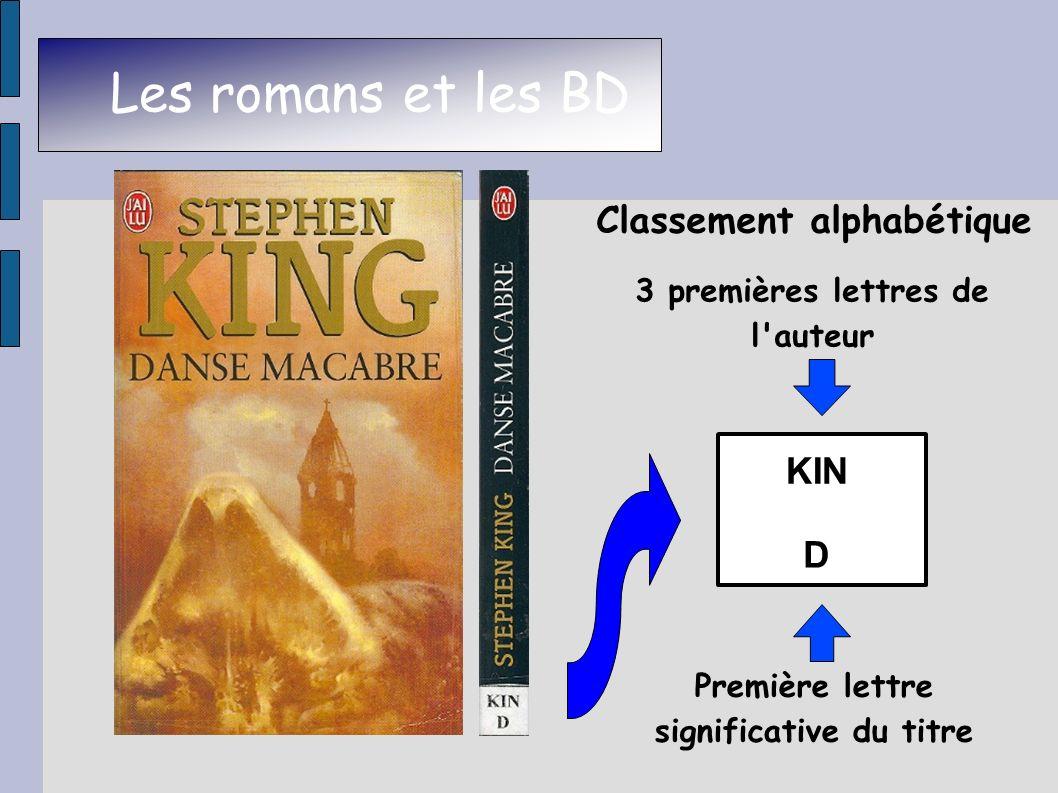 Les romans et les BD Classement alphabétique KIN D