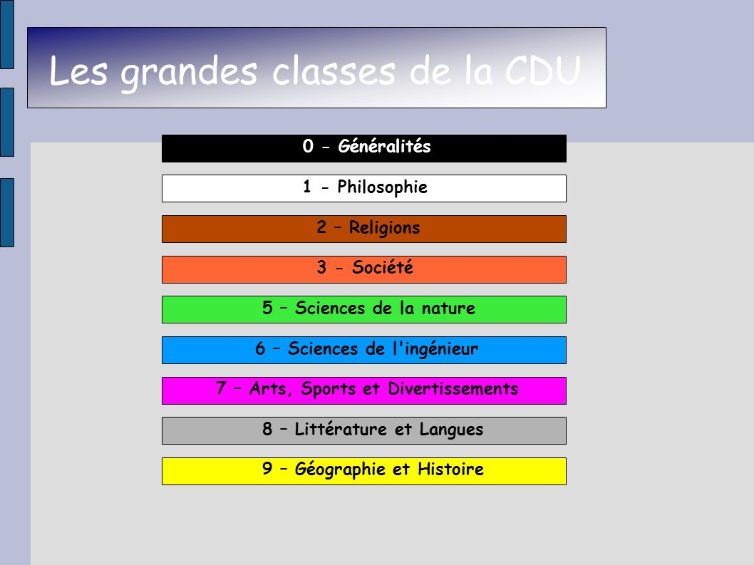 Les grandes classes de la CDU
