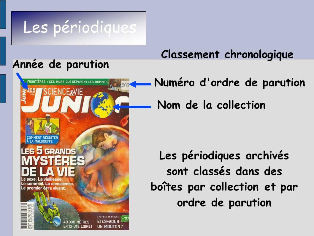 Classement chronologique