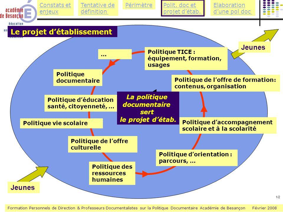 EPLE Le projet d'établissement Jeunes Jeunes La politique documentaire