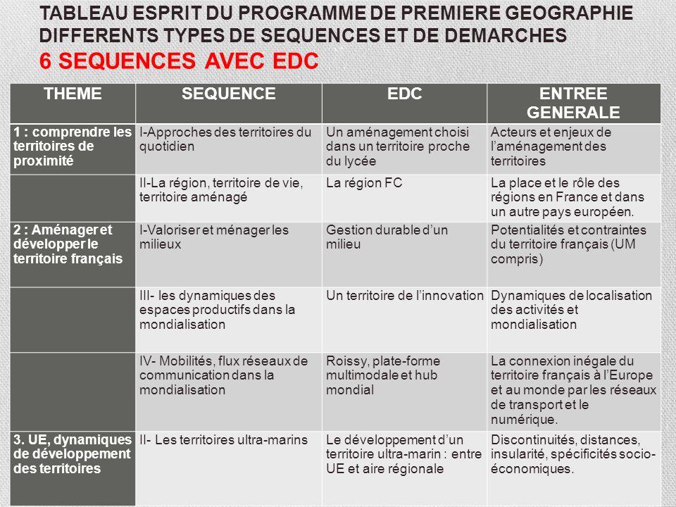 TABLEAU ESPRIT DU PROGRAMME DE PREMIERE GEOGRAPHIE