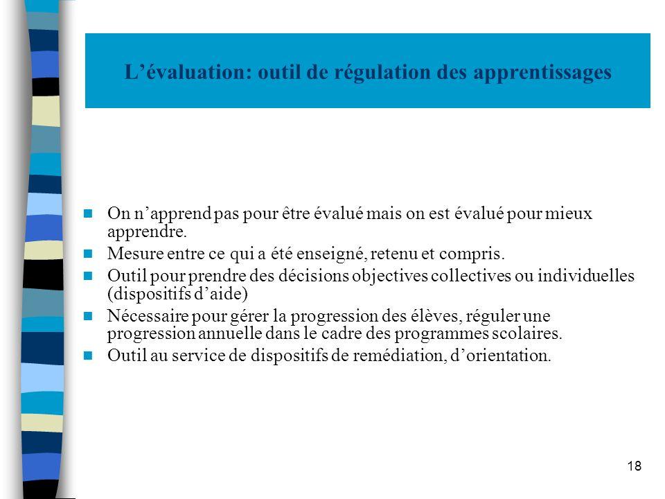L'évaluation: outil de régulation des apprentissages