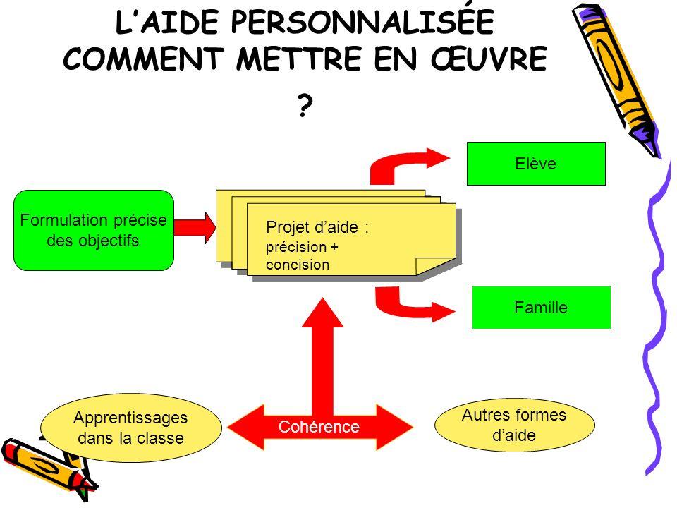 L'AIDE PERSONNALISÉE COMMENT METTRE EN ŒUVRE