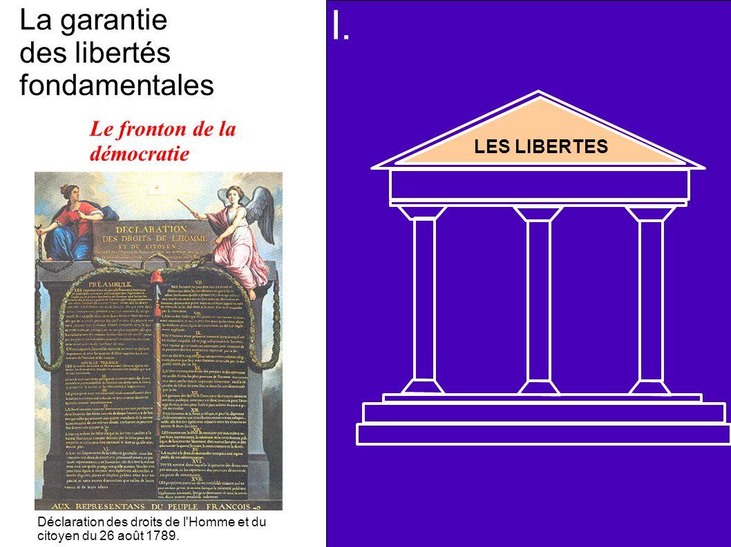 I. La garantie des libertés fondamentales Le fronton de la démocratie