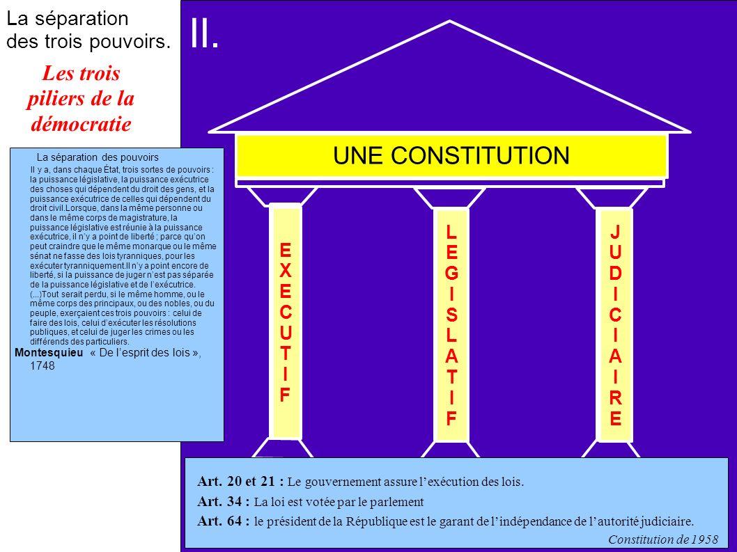 Les trois piliers de la démocratie