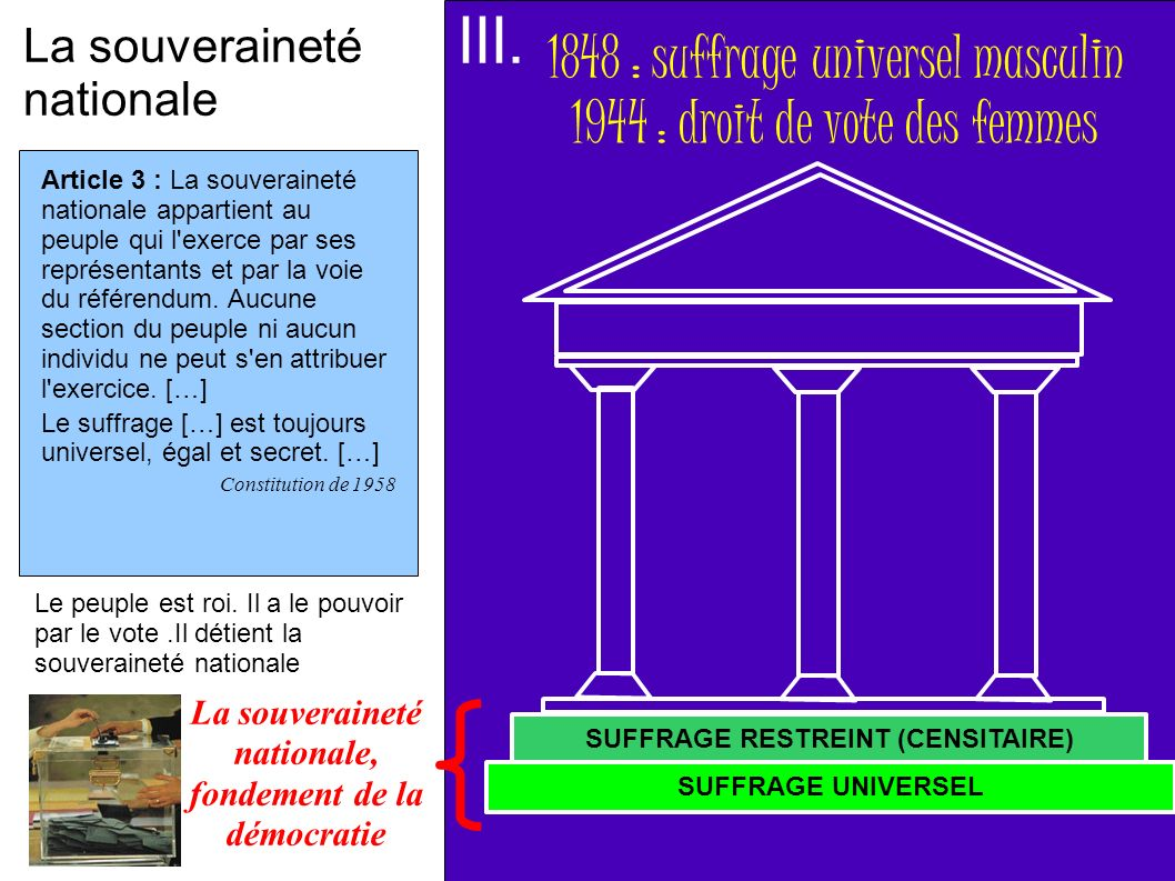 III : suffrage universel masculin