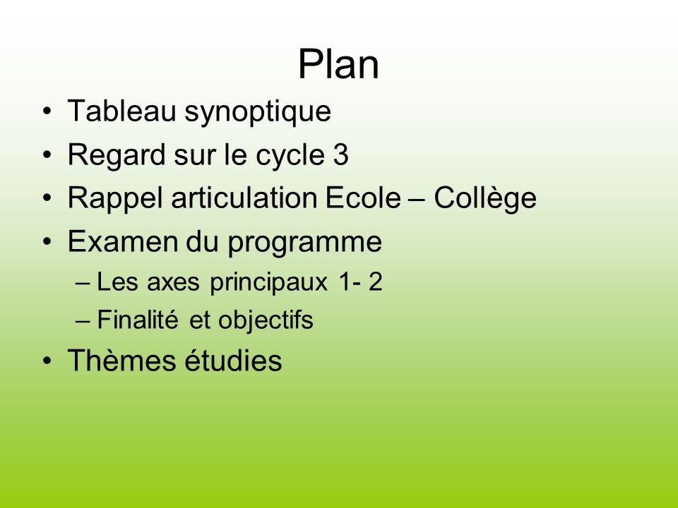 Plan Tableau synoptique Regard sur le cycle 3