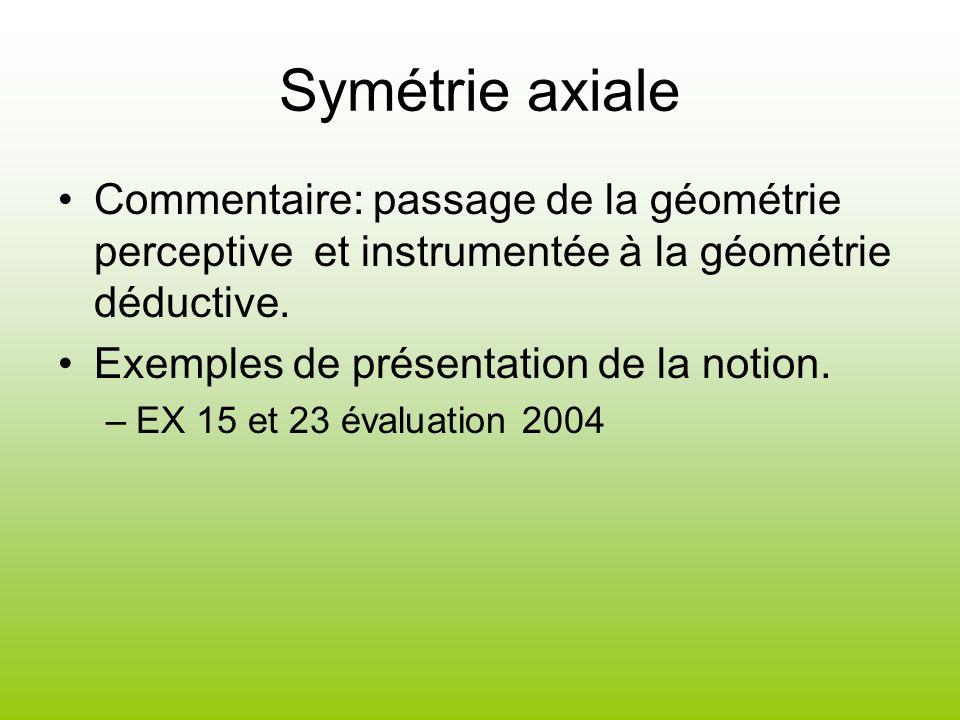 Symétrie axiale Commentaire: passage de la géométrie perceptive et instrumentée à la géométrie déductive.