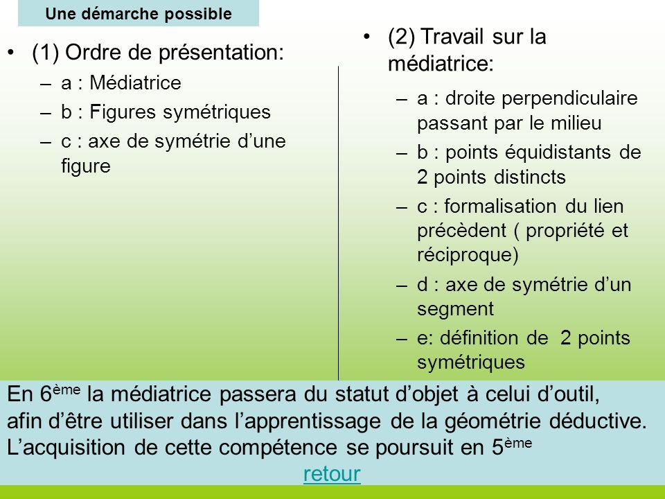 (2) Travail sur la médiatrice: (1) Ordre de présentation: