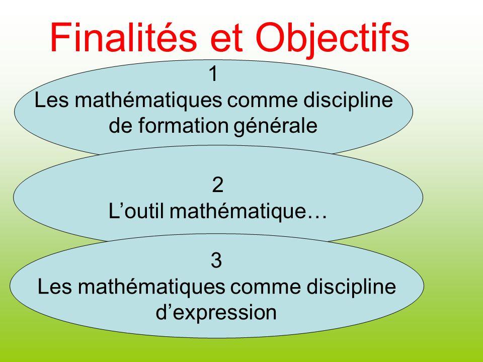 Finalités et Objectifs