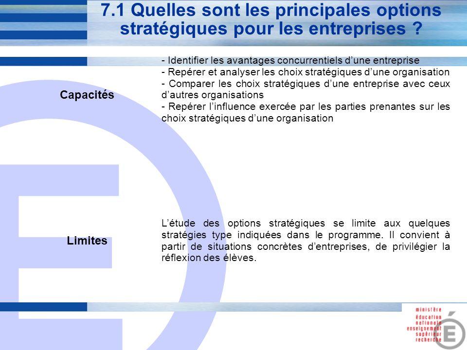 7.1 Quelles sont les principales options stratégiques pour les entreprises