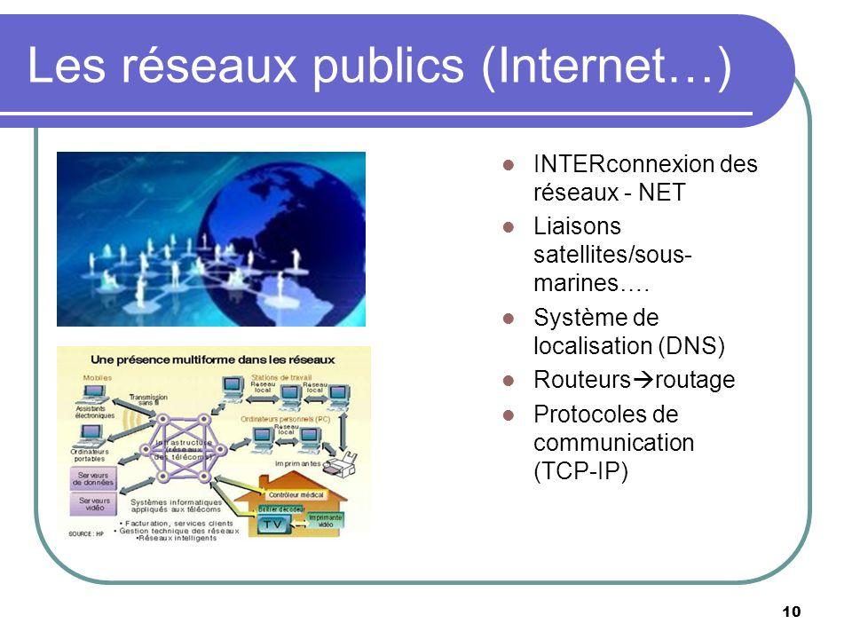 Les réseaux publics (Internet…)