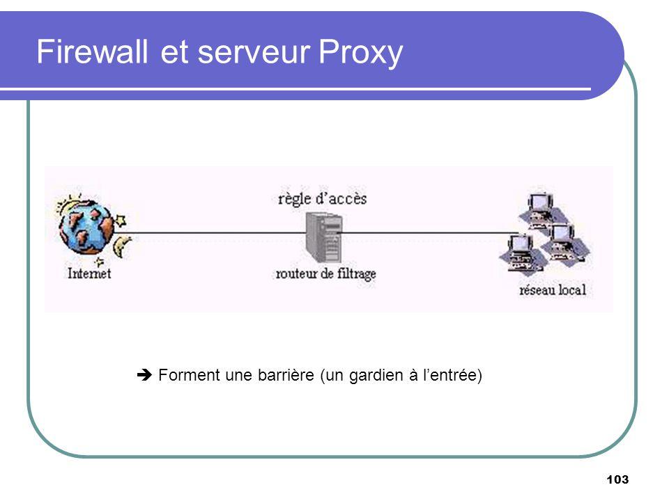 Firewall et serveur Proxy