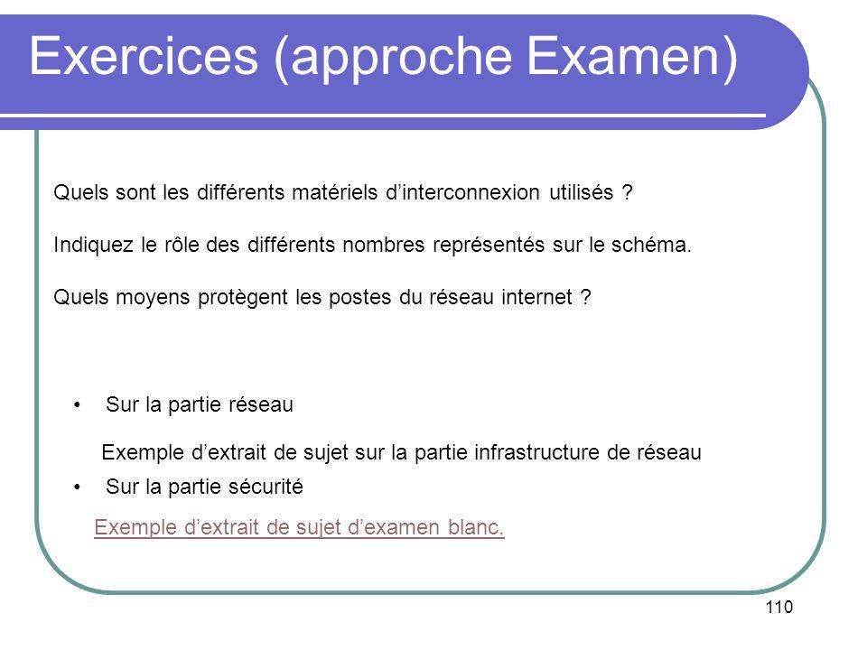 Exercices (approche Examen)