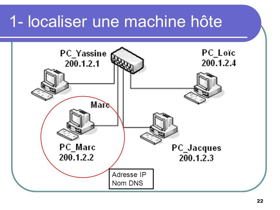 1- localiser une machine hôte