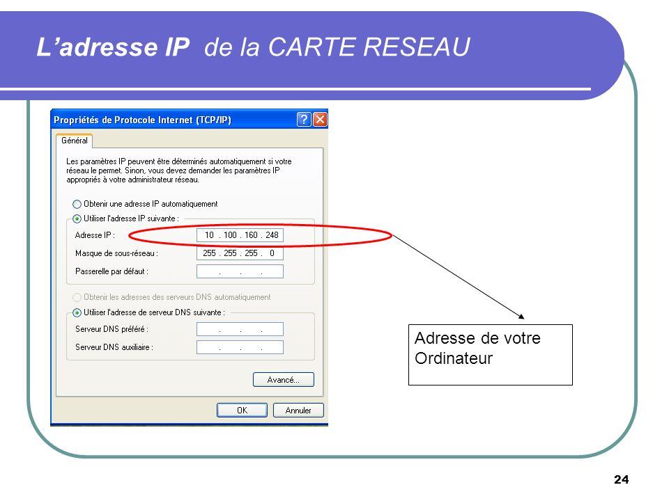 L'adresse IP de la CARTE RESEAU