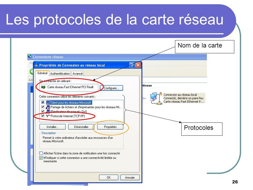 Les protocoles de la carte réseau