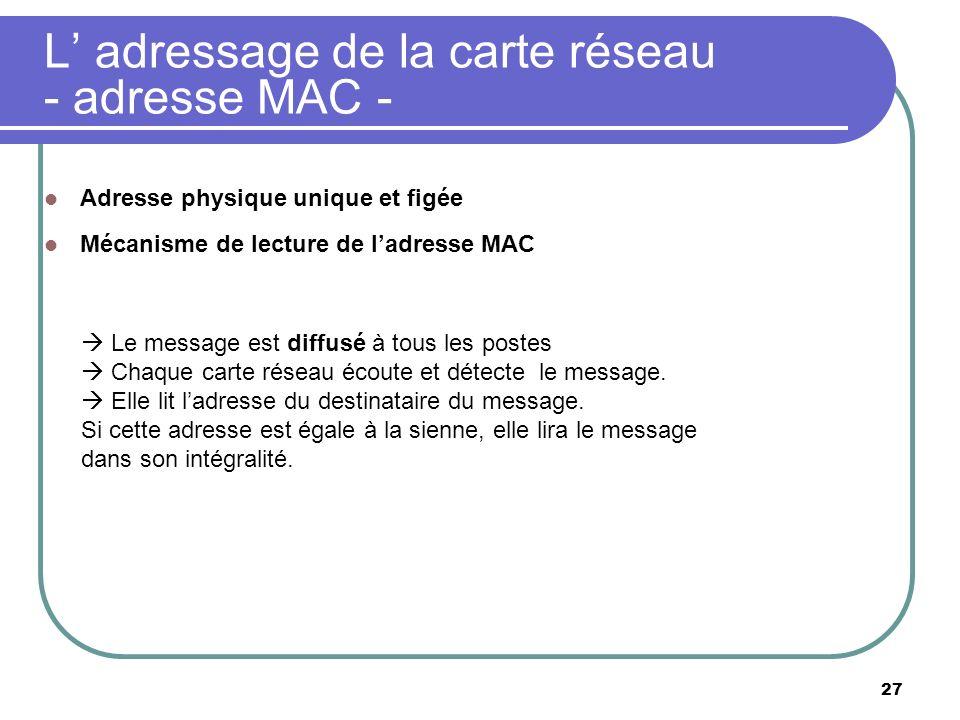 L' adressage de la carte réseau - adresse MAC -