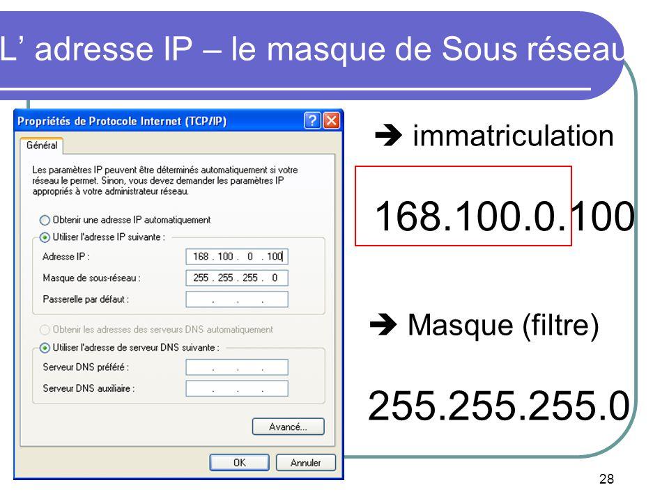 L' adresse IP – le masque de Sous réseau
