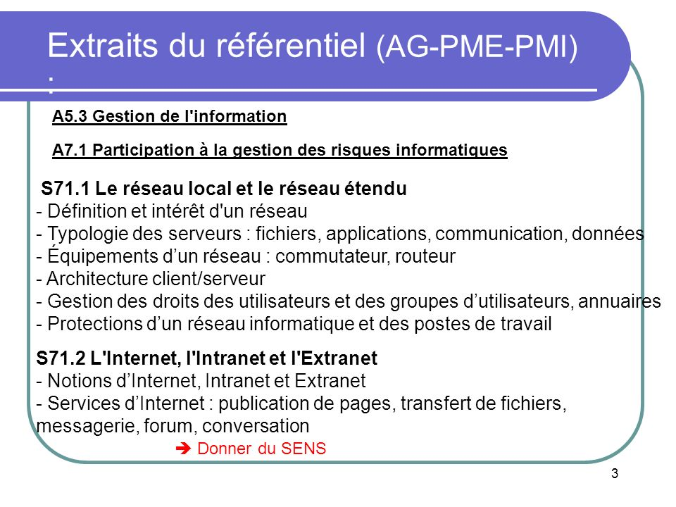 Les r seaux informatiques ppt t l charger for Definition architecture informatique