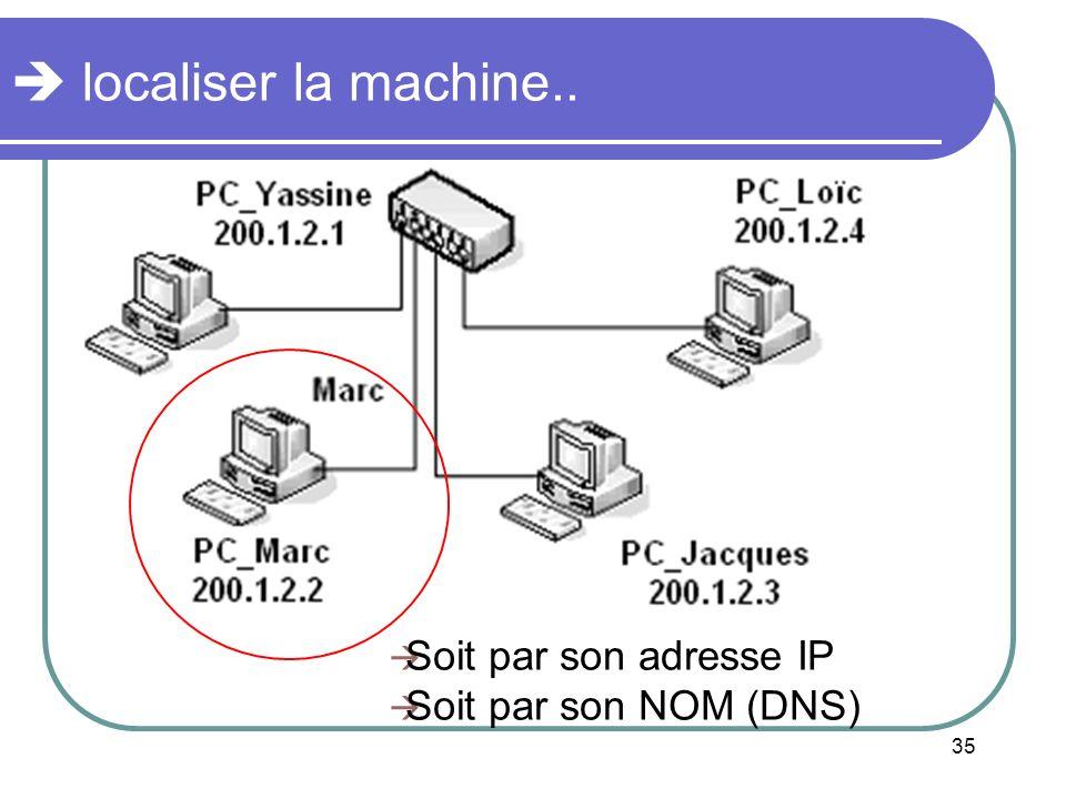 Soit par son adresse IP Soit par son NOM (DNS)