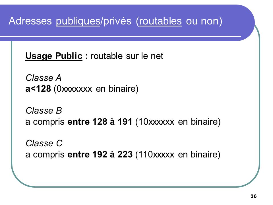 Adresses publiques/privés (routables ou non)
