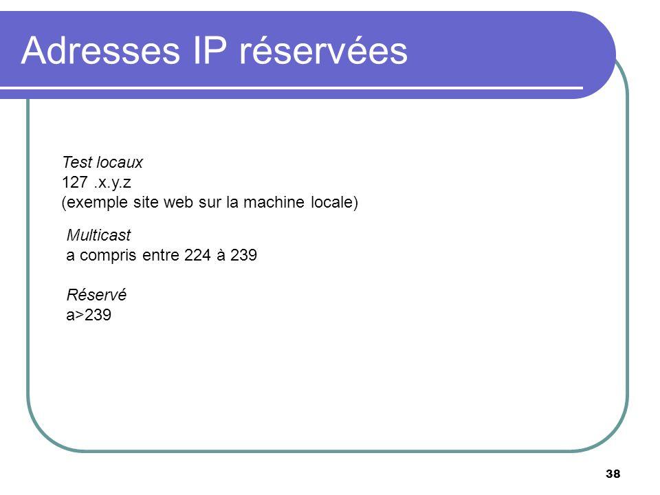 Adresses IP réservées Test locaux 127 .x.y.z