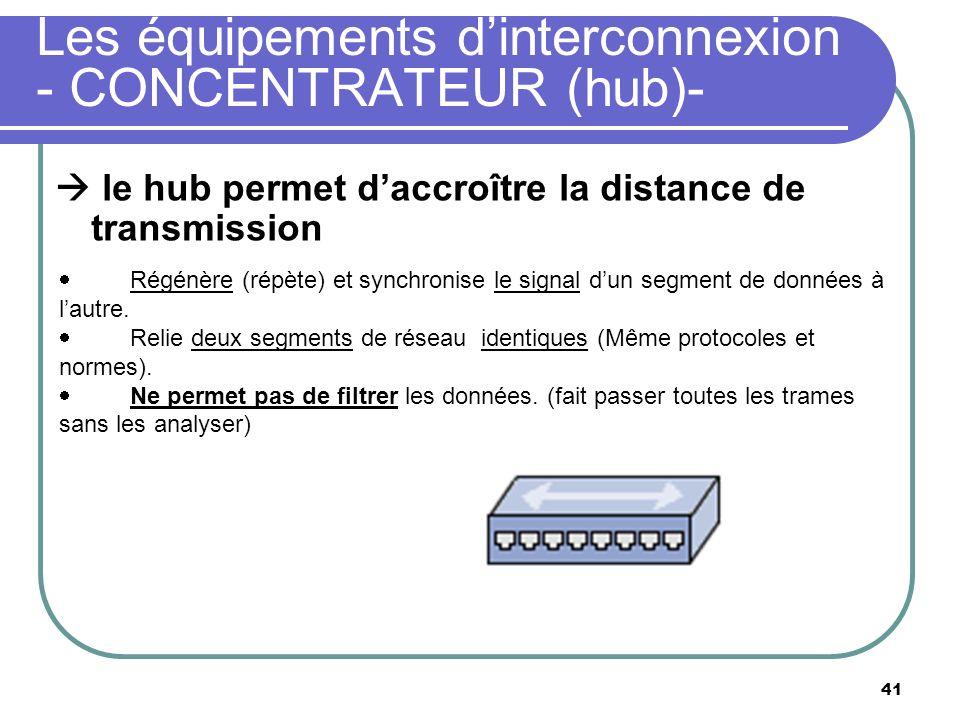 Les équipements d'interconnexion - CONCENTRATEUR (hub)-