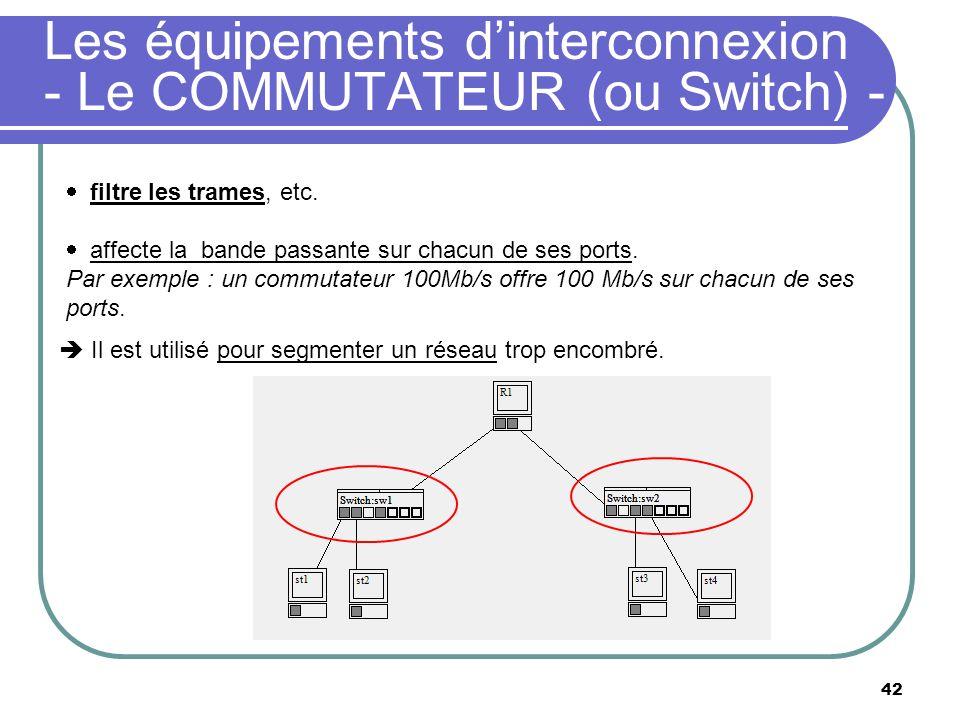 Les équipements d'interconnexion - Le COMMUTATEUR (ou Switch) -