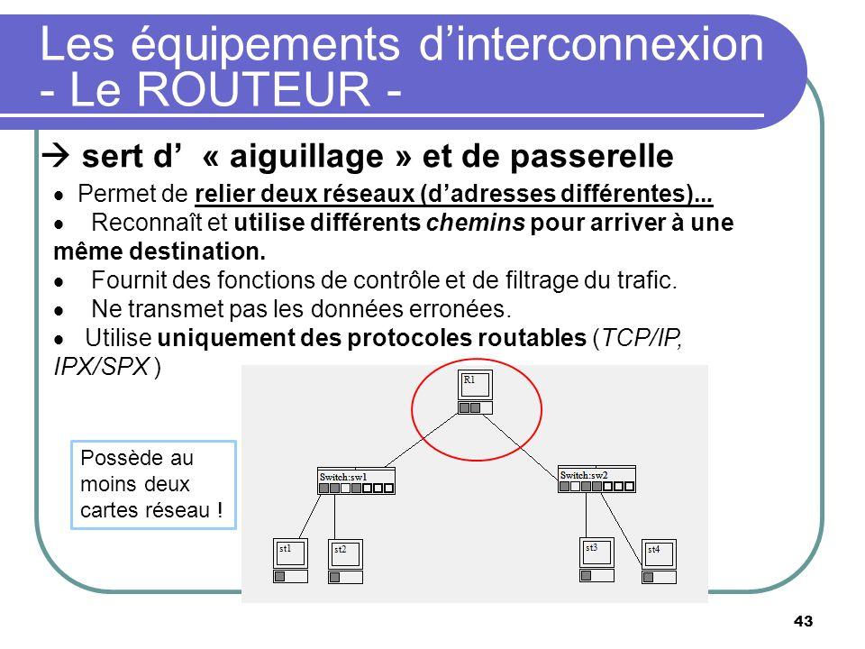 Les équipements d'interconnexion - Le ROUTEUR -