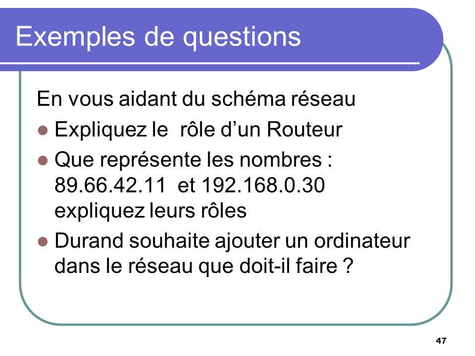 Exemples de questions En vous aidant du schéma réseau
