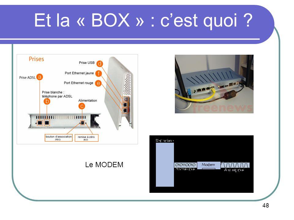 Et la « BOX » : c'est quoi Le MODEM 48 48