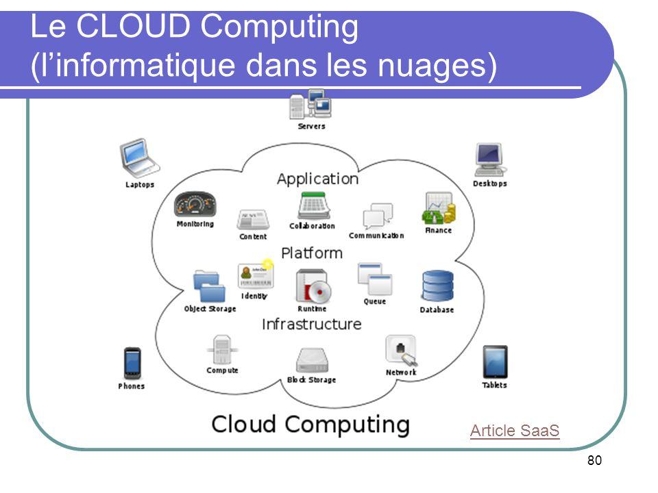 Le CLOUD Computing (l'informatique dans les nuages)