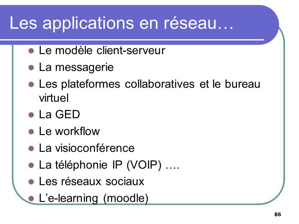 Les applications en réseau…